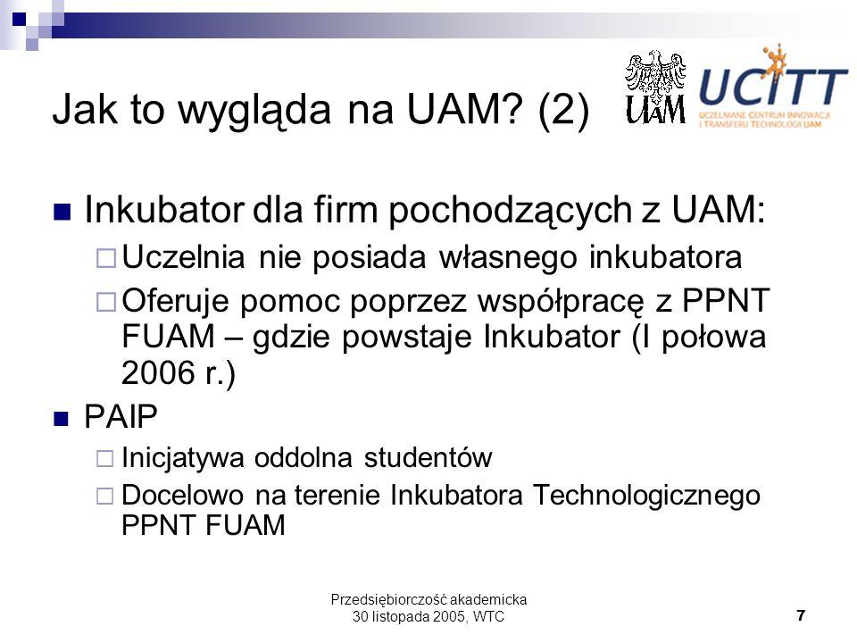 Przedsiębiorczość akademicka 30 listopada 2005, WTC7 Jak to wygląda na UAM? (2) Inkubator dla firm pochodzących z UAM: Uczelnia nie posiada własnego i