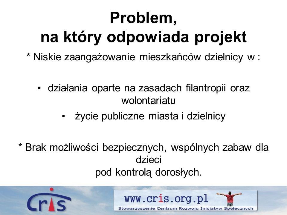 Cele projektu według programu Promowanie postaw filantropijnych i wolontariackich Zwiększenie zainteresowania i zaangażowania obywateli w życie publiczne Zapewnienie bezpiecznego miejsca do zabaw i integracji dla społeczności Orzepowic
