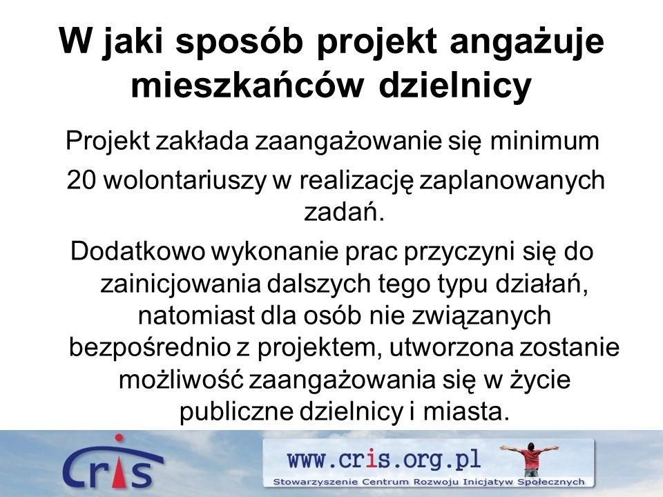 Wnioskowana kwota dofinansowania 25.000 zł