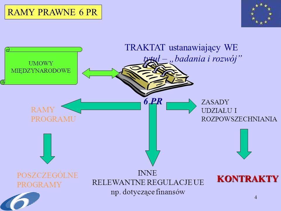 15 STRUKTURA KONTRAKTU Składa się z kilku części: kontrakt właściwy (standardowe postanowienia uwzględniające specyfikę programu) tytuł projektu, liczba uczestników, oficjalny termin rozpoczęcia prac; załączniki: załącznik nr 1 (opis projektu – dane techniczne) załącznik nr 2 (ogólne postanowienia - standardy) Załącznik nr 3 (instrumenty – postanowienia szczególne) Można dołączyć: Postanowienia finansowe Procedury negocjacyjne Umowę konsorcjum Zarządzanie projektem