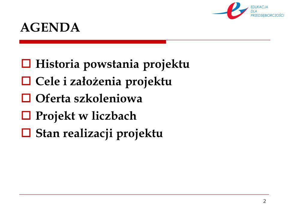 2 AGENDA Historia powstania projektu Cele i założenia projektu Oferta szkoleniowa Projekt w liczbach Stan realizacji projektu