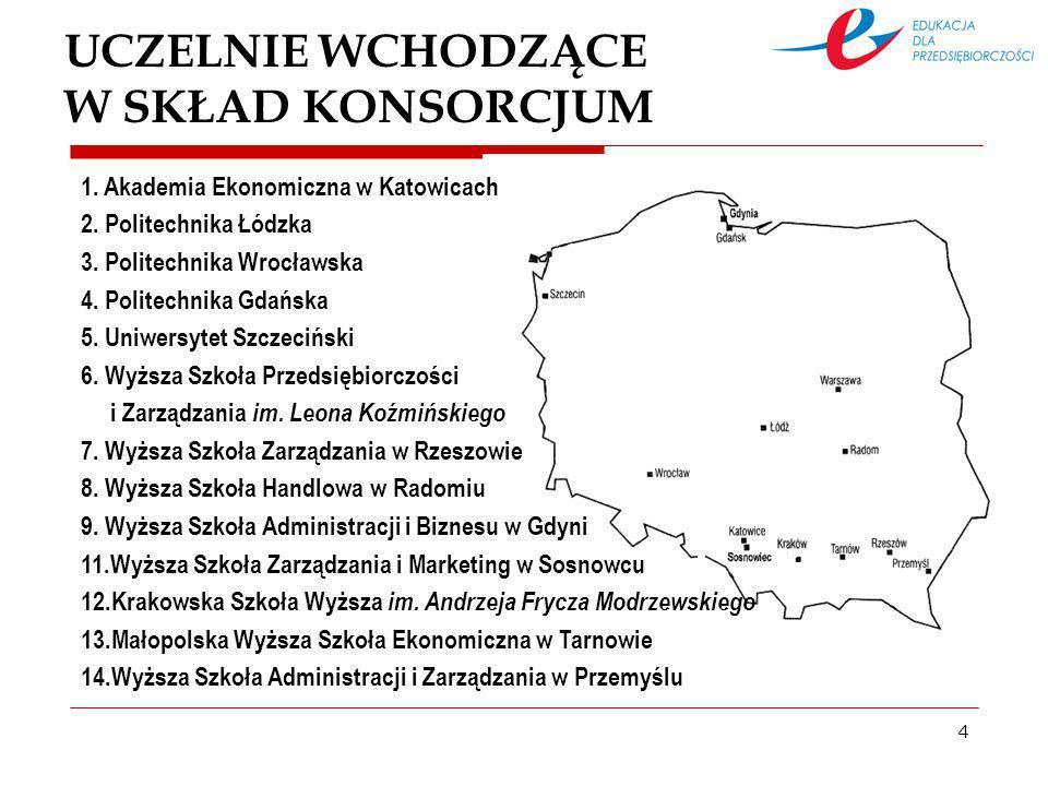 4 UCZELNIE WCHODZĄCE W SKŁAD KONSORCJUM 1. Akademia Ekonomiczna w Katowicach 2.