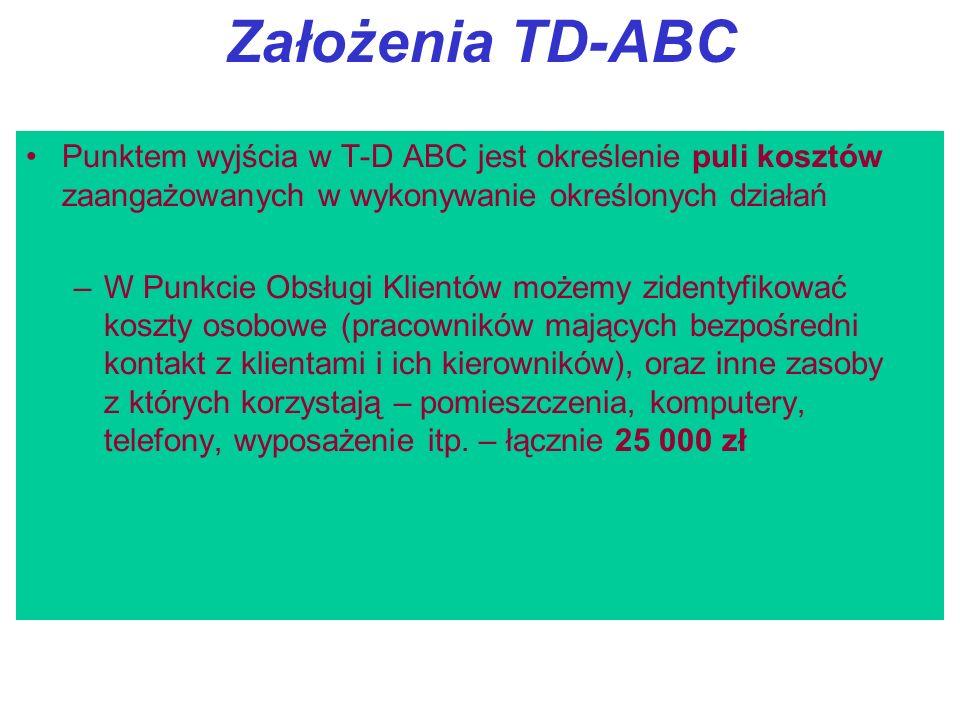 Założenia TD-ABC Punktem wyjścia w T-D ABC jest określenie puli kosztów zaangażowanych w wykonywanie określonych działań –W Punkcie Obsługi Klientów m