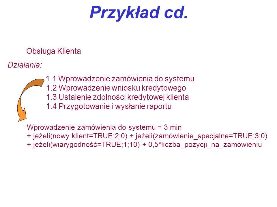 Przykład cd. Proces: 1. Obsługa Klienta Działania: 1.1 Wprowadzenie zamówienia do systemu 1.2 Wprowadzenie wniosku kredytowego 1.3 Ustalenie zdolności