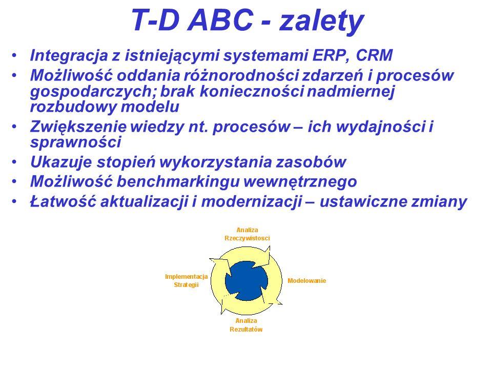 T-D ABC - zalety Integracja z istniejącymi systemami ERP, CRM Możliwość oddania różnorodności zdarzeń i procesów gospodarczych; brak konieczności nadm