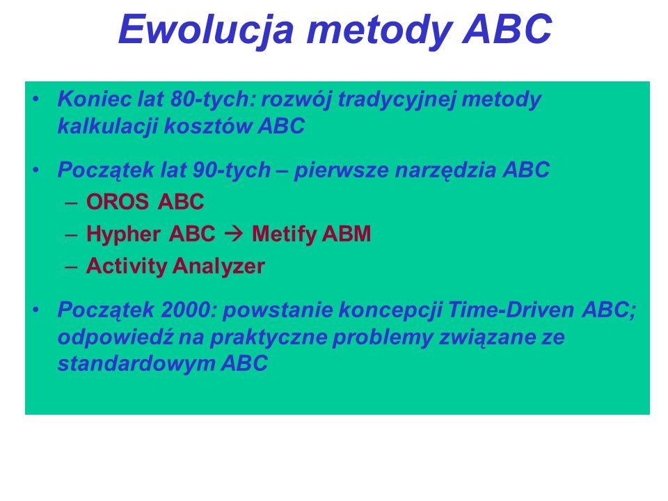 Ewolucja metody ABC Koniec lat 80-tych: rozwój tradycyjnej metody kalkulacji kosztów ABC Początek lat 90-tych – pierwsze narzędzia ABC –OROS ABC –Hyph