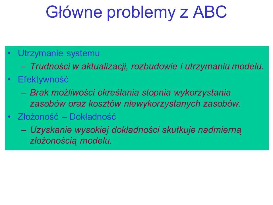 Główne problemy z ABC Utrzymanie systemu –Trudności w aktualizacji, rozbudowie i utrzymaniu modelu. Efektywność –Brak możliwości określania stopnia wy