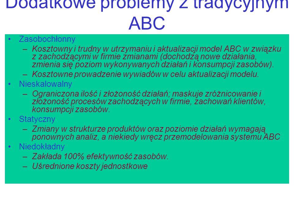 Dodatkowe problemy z tradycyjnym ABC Zasobochłonny –Kosztowny i trudny w utrzymaniu i aktualizacji model ABC w związku z zachodzącymi w firmie zmianam