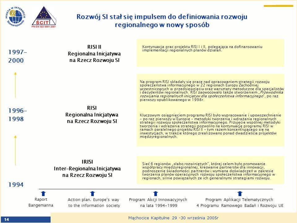 14 Mąchocice Kapitulne 29 -30 września 2005r Sieć 6 regionów słabo rozwiniętych, której celem było promowanie współpracy międzyregionalnej, kreowanie
