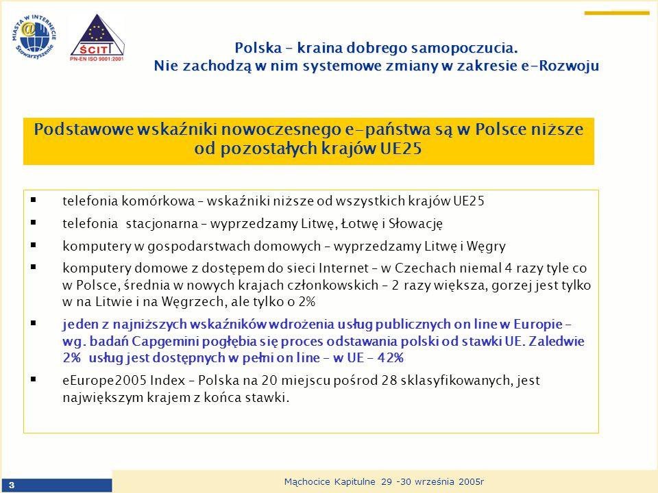3 Mąchocice Kapitulne 29 -30 września 2005r Polska – kraina dobrego samopoczucia. Nie zachodzą w nim systemowe zmiany w zakresie e-Rozwoju telefonia k