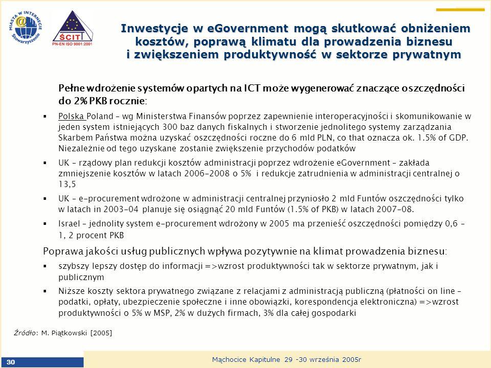 30 Mąchocice Kapitulne 29 -30 września 2005r Inwestycje w eGovernment mogą skutkować obniżeniem kosztów, poprawą klimatu dla prowadzenia biznesu i zwiększeniem produktywność w sektorze prywatnym Inwestycje w eGovernment mogą skutkować obniżeniem kosztów, poprawą klimatu dla prowadzenia biznesu i zwiększeniem produktywność w sektorze prywatnym Pełne wdrożenie systemów opartych na ICT może wygenerować znaczące oszczędności do 2% PKB rocznie: Polska Poland – wg Ministerstwa Finansów poprzez zapewnienie interoperacyjności i skomunikowanie w jeden system istniejących 300 baz danych fiskalnych i stworzenie jednolitego systemy zarządzania Skarbem Państwa można uzyskać oszczędności roczne do 6 mld PLN, co that oznacza ok.