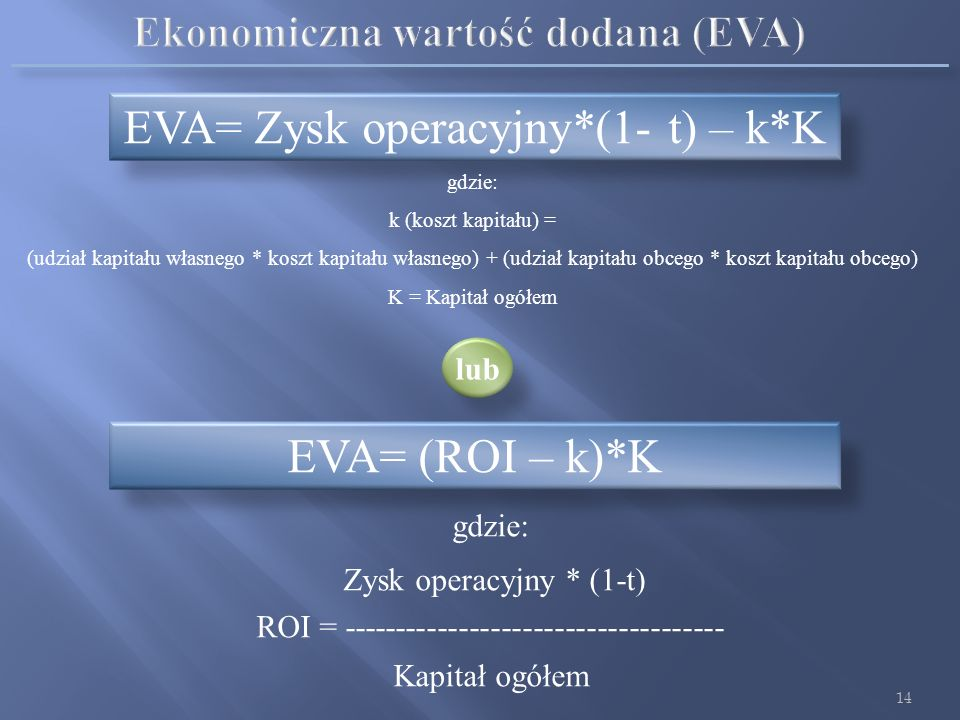 13 Zysk operacyjny po opodatkowaniu Koszt kapitału (własnego + obcego) Zysk generowany przez przedsiębiorstwo jest większy niż łączny koszt jego kapit