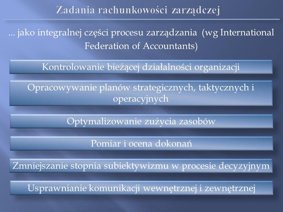 Informacje zwrotne o efektywności i jakości wykonywanych działań (wg Atkinson, Banker, Kaplan, Young, Management Accounting ) Kontrola operacyjna Info