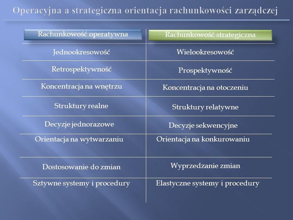 Orientacja operacyjna Orientacja strategiczna Nastawienie na efektywne zarządzanie jednostką i pomiar wyniku finansowego w krótkim okresie Nastawienie
