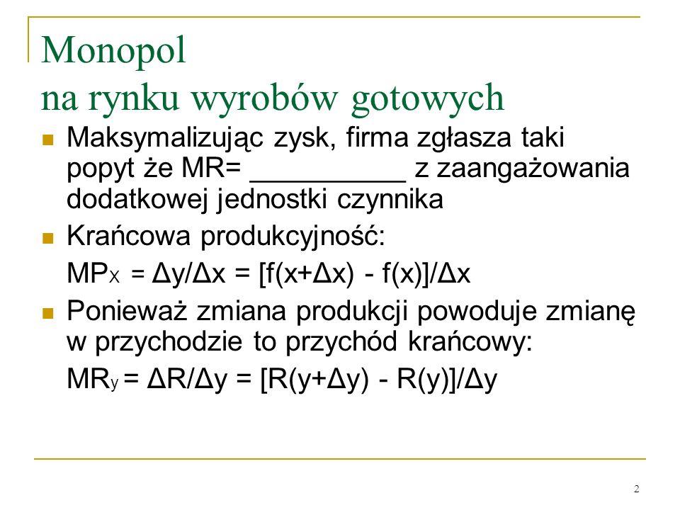 3 Monopol na rynku wyrobów gotowych Przychód krańcowy z przyrostu nakładu czynnika (MRP) (zmiana przychodu z tytułu wzrostu nakładu): MRP X = ΔR/Δx = ΔR/Δy * Δy/Δx = MR y * MP X Powyższe równanie możemy również zapisać w postaci: MRP X = [p(y) + (Δp/Δy)*y]MP X = p(y)[1 + 1/ε]MP X = p(y)[1 - 1/ ε ]MP X