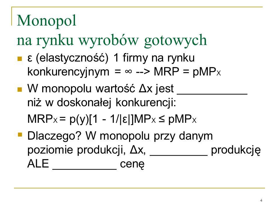 4 Monopol na rynku wyrobów gotowych ε (elastyczność) 1 firmy na rynku konkurencyjnym = --> MRP = pMP X W monopolu wartość Δx jest ___________ niż w do