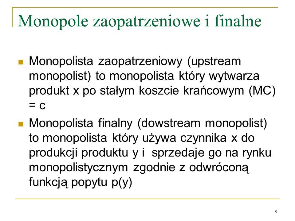 10 Monopole zaopatrzeniowe i finalne Zintegrowany monopolista (połączony monopolista zaopatrzeniowy i finalny) bedzie produkował ___________________ niż para monopolistow, cena spadnie i zyski wzrosną W przypadku oddzielnych monopoli występuje podwójny narzut