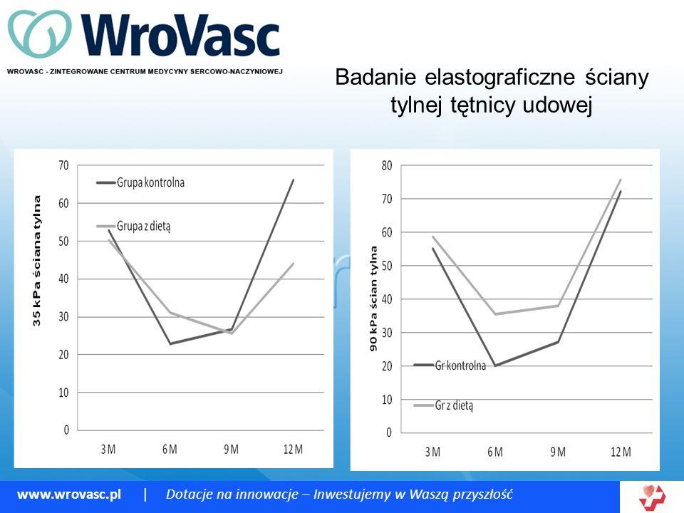 www.wrovasc.pl | Dotacje na innowacje – Inwestujemy w Waszą przyszłość Badanie elastograficzne ściany tylnej tętnicy udowej