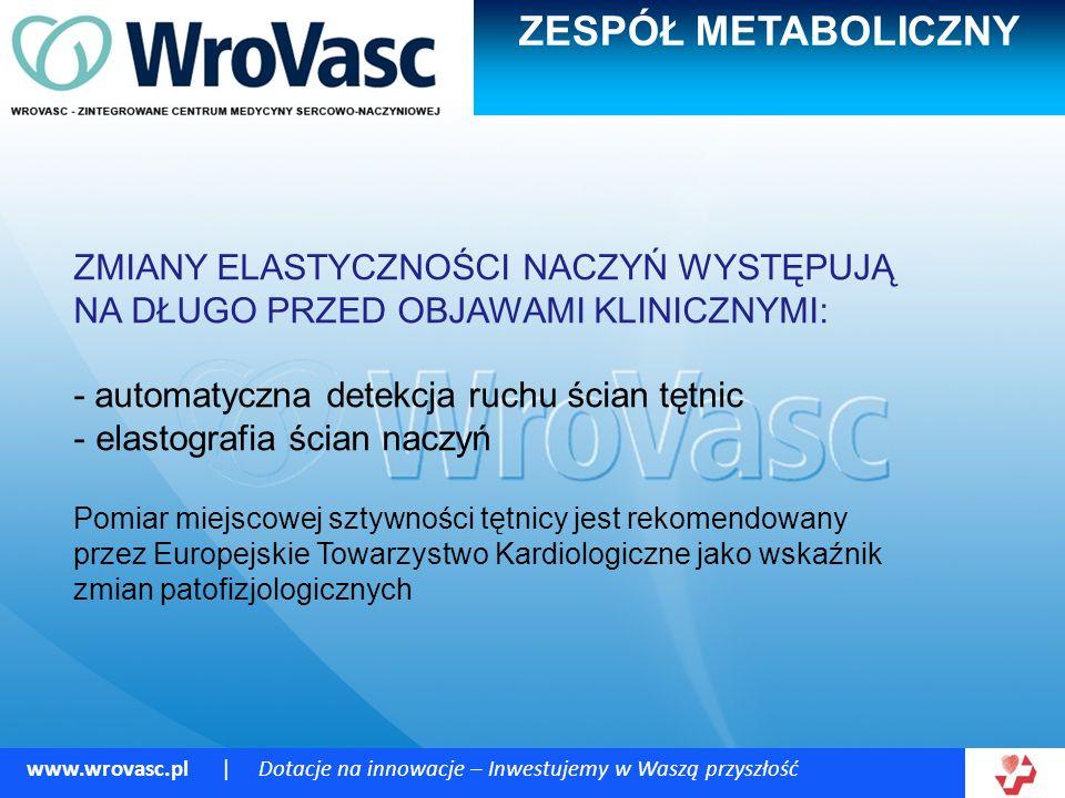 www.wrovasc.pl | Dotacje na innowacje – Inwestujemy w Waszą przyszłość MATERIAŁ 20 świń rasy wielka biała polska, PODZIAŁ NA GRUPY 1.grupa kontrolna – 10 świń żywionych karmą standardową, stosowną do wieku i rozwoju 2.