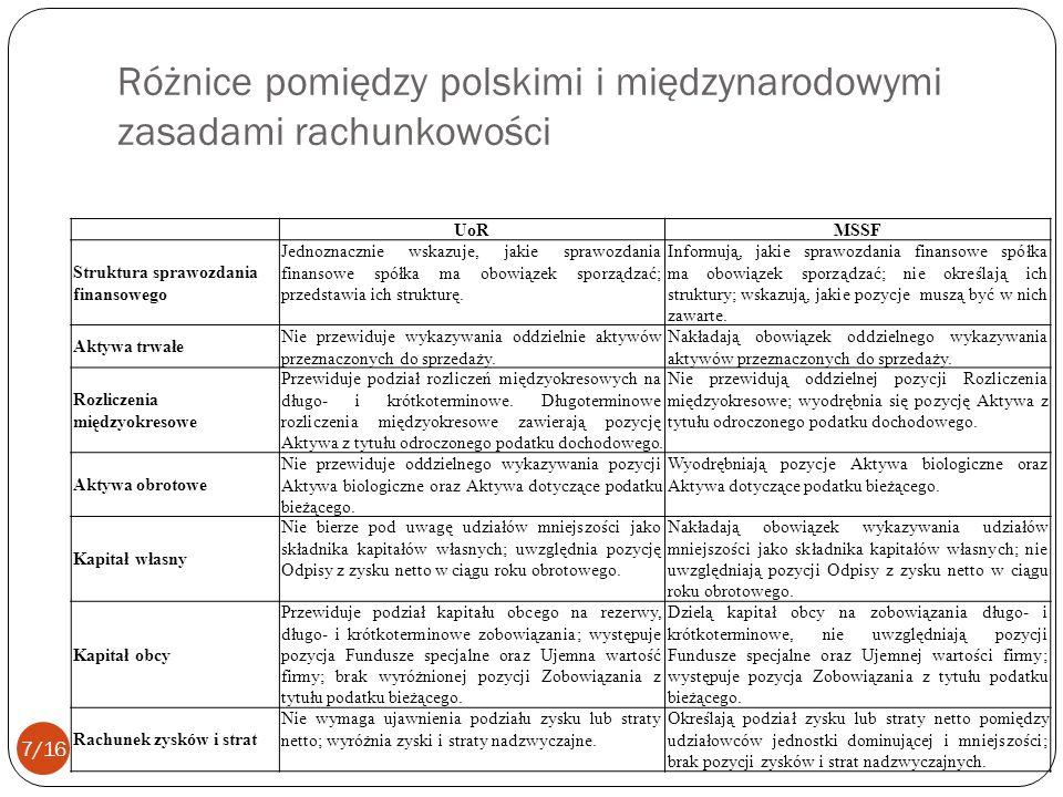Różnice pomiędzy polskimi i międzynarodowymi zasadami rachunkowości UoRMSSF Struktura sprawozdania finansowego Jednoznacznie wskazuje, jakie sprawozda