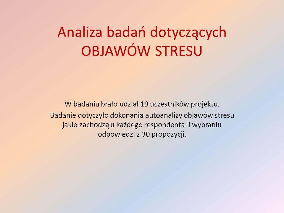 Analiza badań dotyczących OBJAWÓW STRESU W badaniu brało udział 19 uczestników projektu. Badanie dotyczyło dokonania autoanalizy objawów stresu jakie