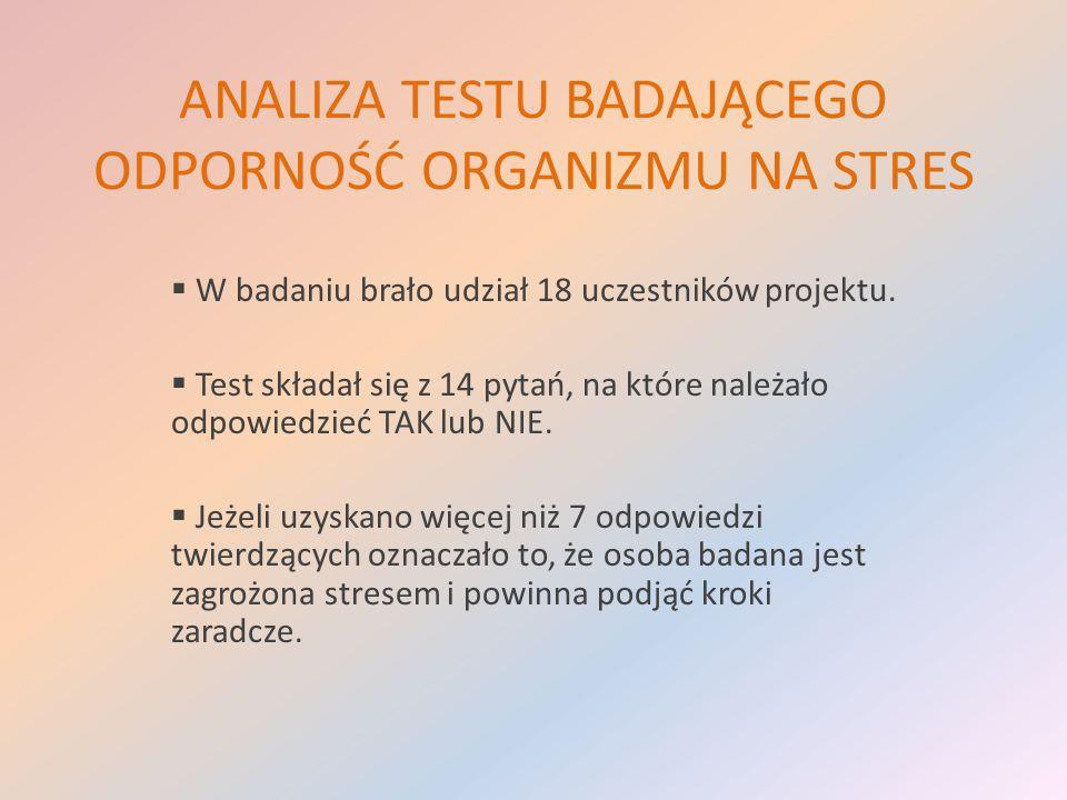 ANALIZA TESTU BADAJĄCEGO ODPORNOŚĆ ORGANIZMU NA STRES W badaniu brało udział 18 uczestników projektu. Test składał się z 14 pytań, na które należało o