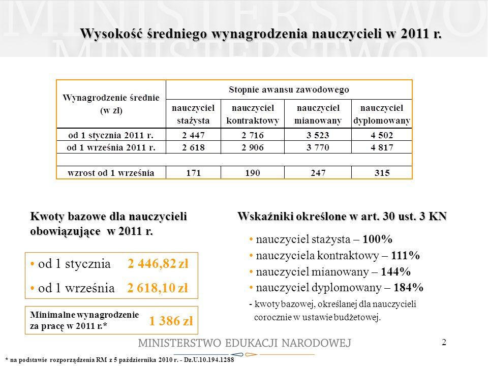 2 Wysokość średniego wynagrodzenia nauczycieli w 2011 r. Kwoty bazowe dla nauczycieli obowiązujące w 2011 r. od 1 stycznia 2 446,82 zł od 1 września 2