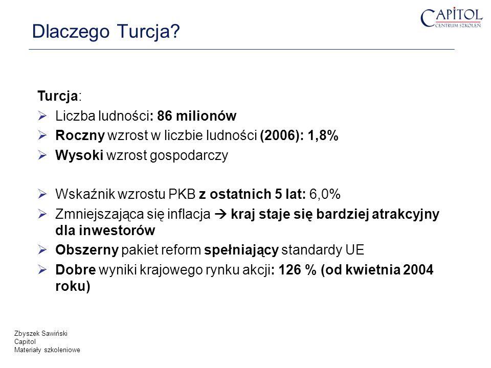 Dlaczego Turcja? Turcja: Liczba ludności: 86 milionów Roczny wzrost w liczbie ludności (2006): 1,8% Wysoki wzrost gospodarczy Wskaźnik wzrostu PKB z o
