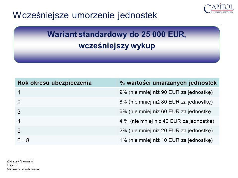 Wcześniejsze umorzenie jednostek Wariant standardowy do 25 000 EUR, wcześniejszy wykup Rok okresu ubezpieczenia% wartości umarzanych jednostek 1 9% (n