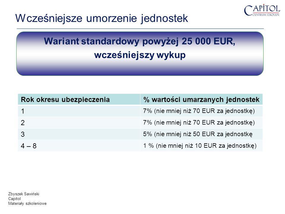 Wcześniejsze umorzenie jednostek Wariant standardowy powyżej 25 000 EUR, wcześniejszy wykup Rok okresu ubezpieczenia% wartości umarzanych jednostek 1