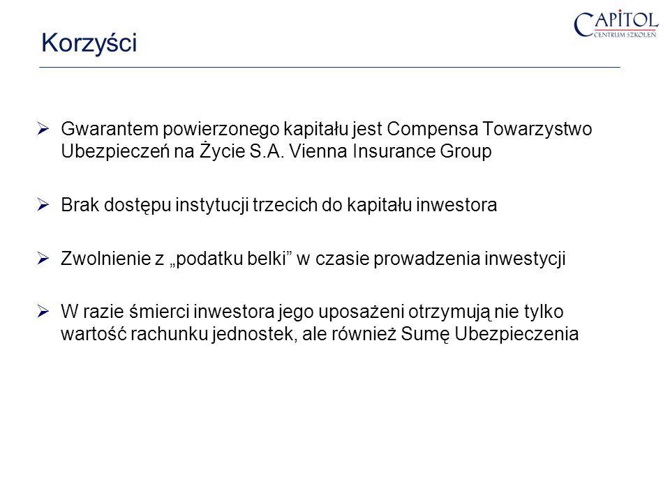 Korzyści Gwarantem powierzonego kapitału jest Compensa Towarzystwo Ubezpieczeń na Życie S.A. Vienna Insurance Group Brak dostępu instytucji trzecich d