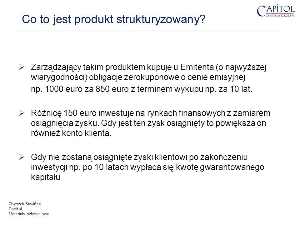 Co to jest produkt strukturyzowany? Zarządzający takim produktem kupuje u Emitenta (o najwyższej wiarygodności) obligacje zerokuponowe o cenie emisyjn