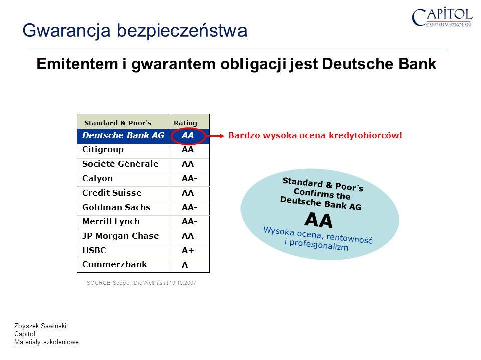 Waluta Polisy Nominowany w euro Wycena jednostki tygodniowa Compensa udziela gwarancji ceny pod warunkiem utrzymania inwestycji do 31 marca 2016 r.