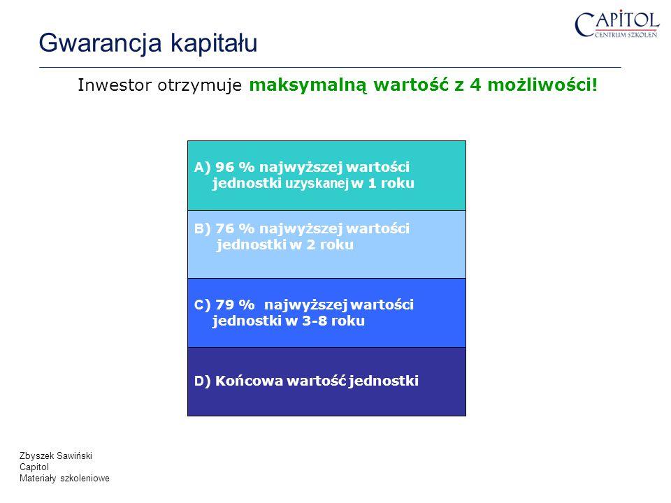 Gwarancja kapitału Folie 6 Inwestor otrzymuje maksymalną wartość z 4 możliwości! B ) 76 % najwyższej wartości jednostki w 2 roku A ) 96 % najwyższej w
