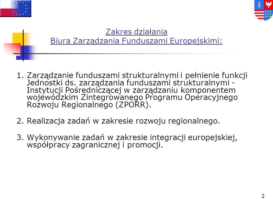 2 Zakres działania Biura Zarządzania Funduszami Europejskimi: 1.
