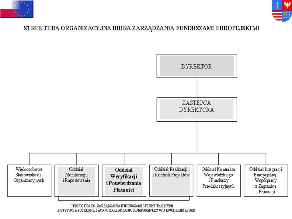 2 Zakres działania Biura Zarządzania Funduszami Europejskimi: 1. Zarządzanie funduszami strukturalnymi i pełnienie funkcji Jednostki ds. zarządzania f