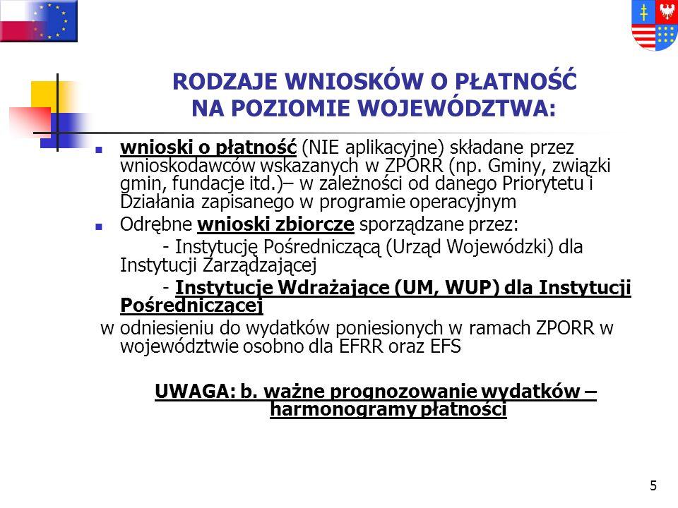 55 WAŻNE DOKUMENTY: Kwalifikowalność wydatków w ramach EFRR www.kwalifikowalnosc.gov.pl www.sejmik.kielce.pl/zporr Procedura przyznawania środków z rezerwy celowej z budżetu państwa na 2005 r.