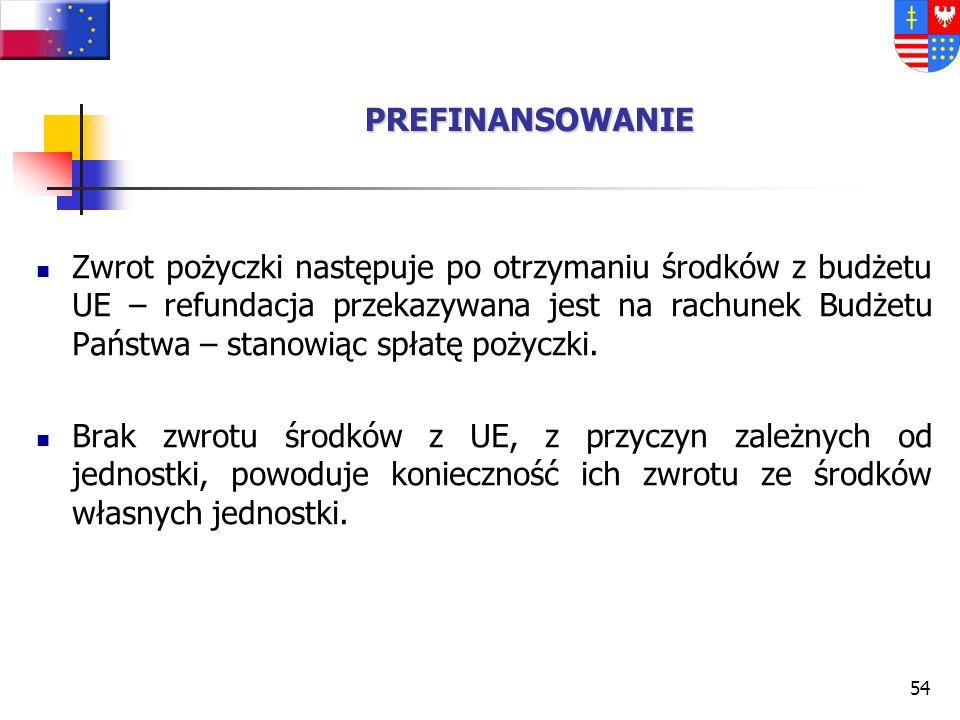 53 Z wnioskiem o uruchomienie prefinansowania występować będzie dla projektów w ramach Priorytetu I i III (poza Działaniem 3.4) Beneficjent Końcowy, n