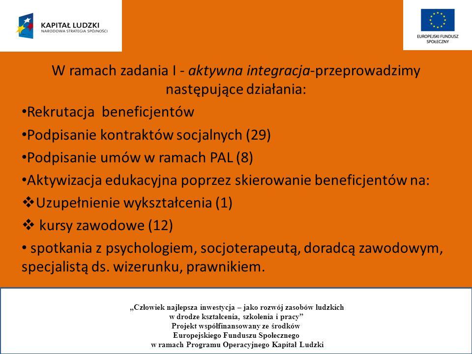 W ramach zadania I - aktywna integracja-przeprowadzimy następujące działania: Rekrutacja beneficjentów Podpisanie kontraktów socjalnych (29) Podpisani
