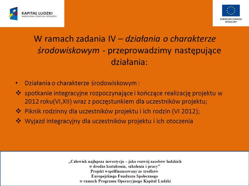 Człowiek najlepsza inwestycja – jako rozwój zasobów ludzkich w drodze kształcenia, szkolenia i pracy Projekt współfinansowany ze środków Europejskiego Funduszu Społecznego w ramach Programu Operacyjnego Kapitał Ludzki W ramach zadania V –zarządzanie projektem- realizowane będą: Nadzór nad realizacją projektu – zgodność z harmonogramem Sporządzanie wniosków o płatność – sprawozdania z realizacji Kontakty z jednostką nadzorującą – ROPS w Toruniu, Urząd Marszałkowski Promocja projektu (zamieszczenie informacji na stronie internetowej Ośrodka oraz w lokalnej gazecie) Dystrybucja materiałów promocyjnych (rozdanie gadżetów promujących projekt)