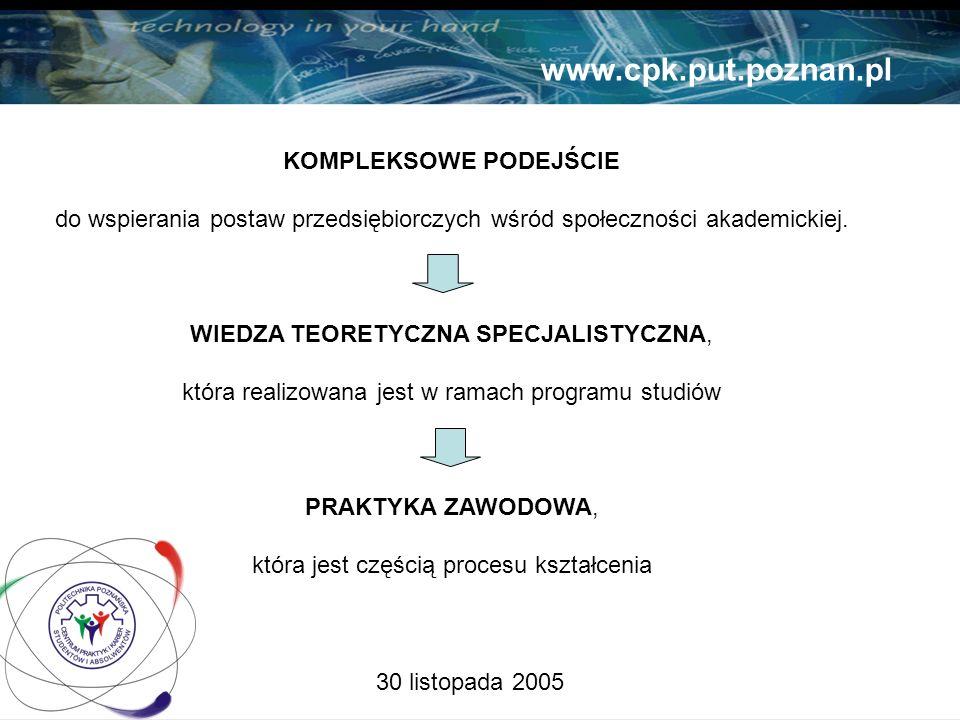 30 listopada 2005 www.cpk.put.poznan.pl KOMPLEKSOWE PODEJŚCIE do wspierania postaw przedsiębiorczych wśród społeczności akademickiej.