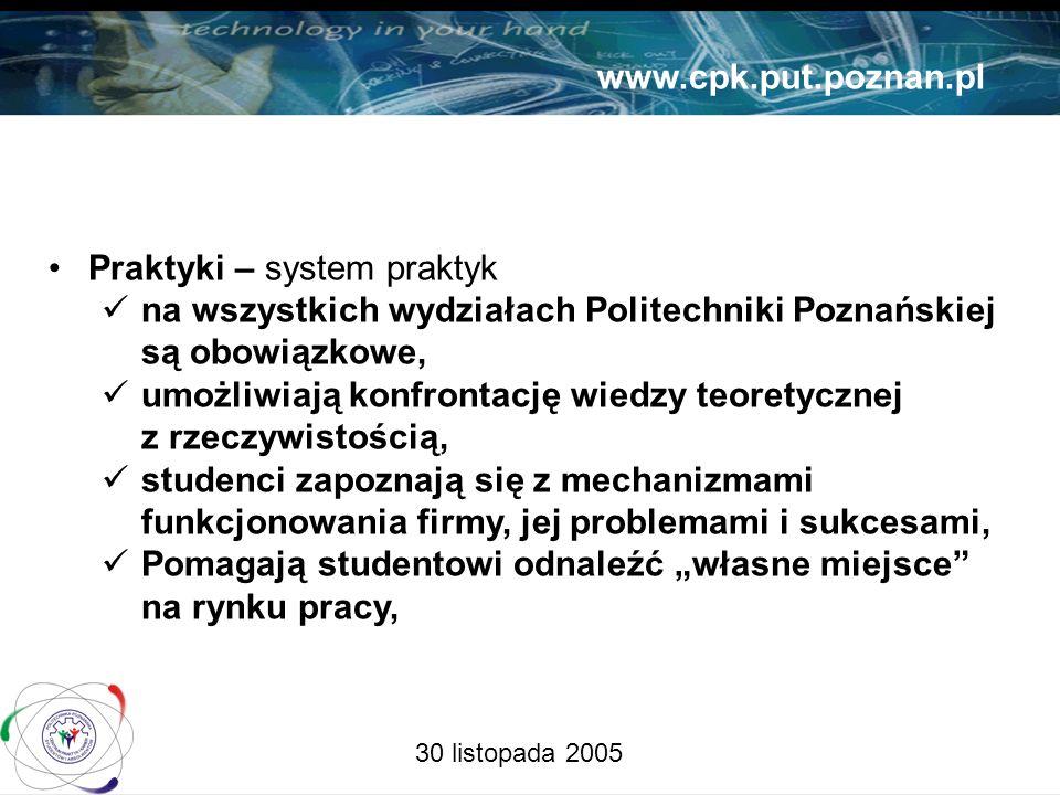 30 listopada 2005 www.cpk.put.poznan.pl Praktyki – system praktyk na wszystkich wydziałach Politechniki Poznańskiej są obowiązkowe, umożliwiają konfrontację wiedzy teoretycznej z rzeczywistością, studenci zapoznają się z mechanizmami funkcjonowania firmy, jej problemami i sukcesami, Pomagają studentowi odnaleźć własne miejsce na rynku pracy,