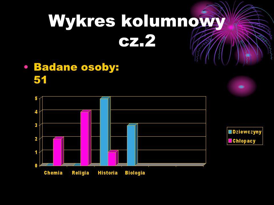 Wykres kolumnowy cz.1 Badane osoby: 51