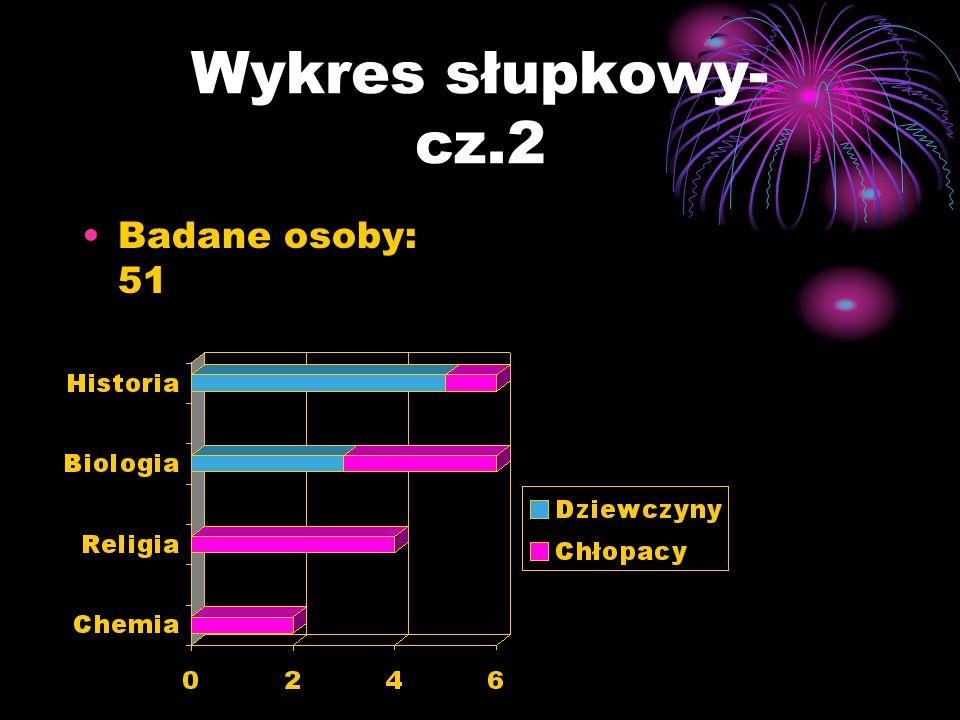 Wykres słupkowy- cz.1 Badane osoby: 51