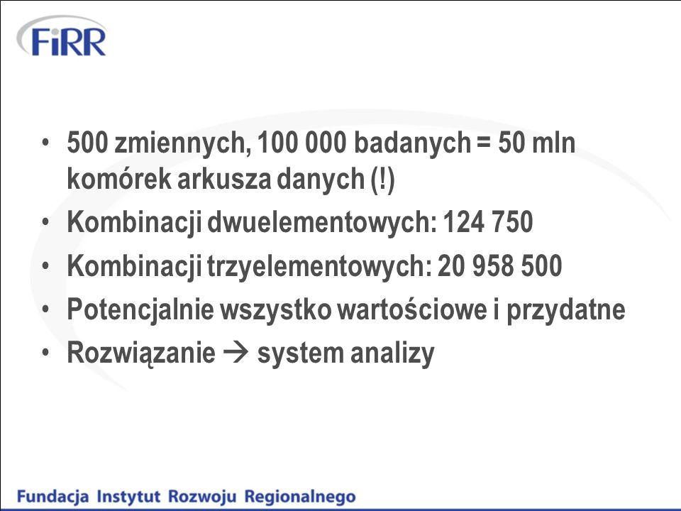 Ile mamy wyników? 500 zmiennych, 100 000 badanych = 50 mln komórek arkusza danych (!) Kombinacji dwuelementowych: 124 750 Kombinacji trzyelementowych: