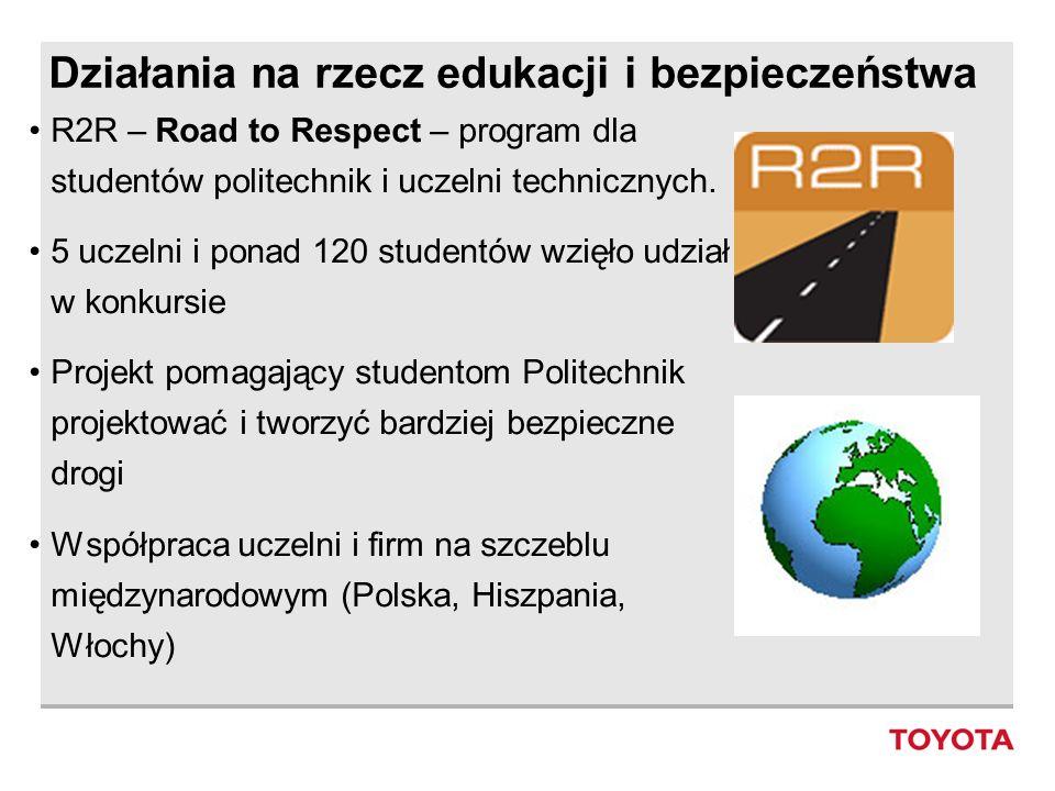 Działania na rzecz edukacji i bezpieczeństwa R2R – Road to Respect – program dla studentów politechnik i uczelni technicznych. 5 uczelni i ponad 120 s