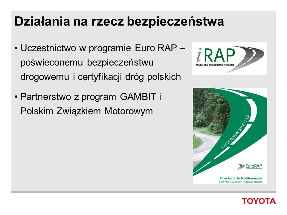 Działania na rzecz bezpieczeństwa Uczestnictwo w programie Euro RAP – poświeconemu bezpieczeństwu drogowemu i certyfikacji dróg polskich Partnerstwo z