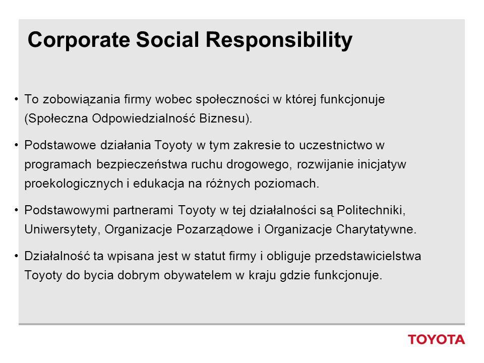 Corporate Social Responsibility To zobowiązania firmy wobec społeczności w której funkcjonuje (Społeczna Odpowiedzialność Biznesu). Podstawowe działan