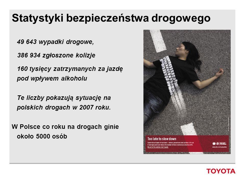 Zobowiązania Toyoty względem bezpieczeństwa drogowego Toyota podpisała zobowiązanie wobec Europejskiej Karty Bezpieczeństwa Ruchu Drogowego.