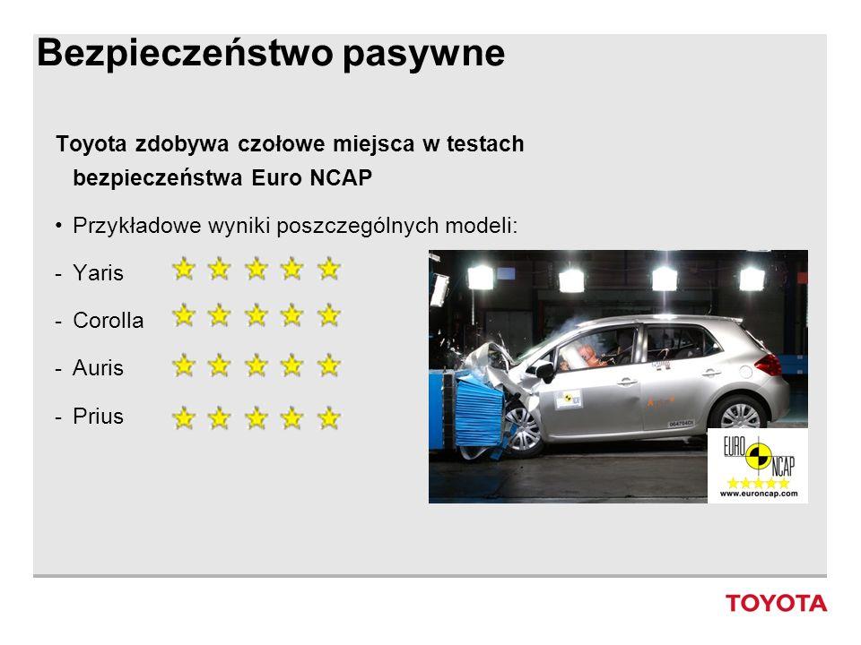 Bezpieczeństwo pasywne Toyota zdobywa czołowe miejsca w testach bezpieczeństwa Euro NCAP Przykładowe wyniki poszczególnych modeli: -Yaris -Corolla -Au